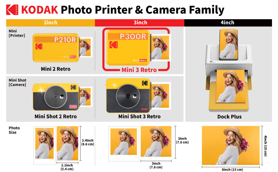"""1622253312 235 bda81232 5473 483c b0ec 92fb83d6591c.  CR0,0,970,600 PT0 SX970 V1    - Kodak Mini 3 Retro 3x3"""" Portable Photo Printer (60 Sheets), Compatible with iOS, Android & Bluetooth Device, Real Photo 4PASS Technology & Laminating Process, Photos – White"""