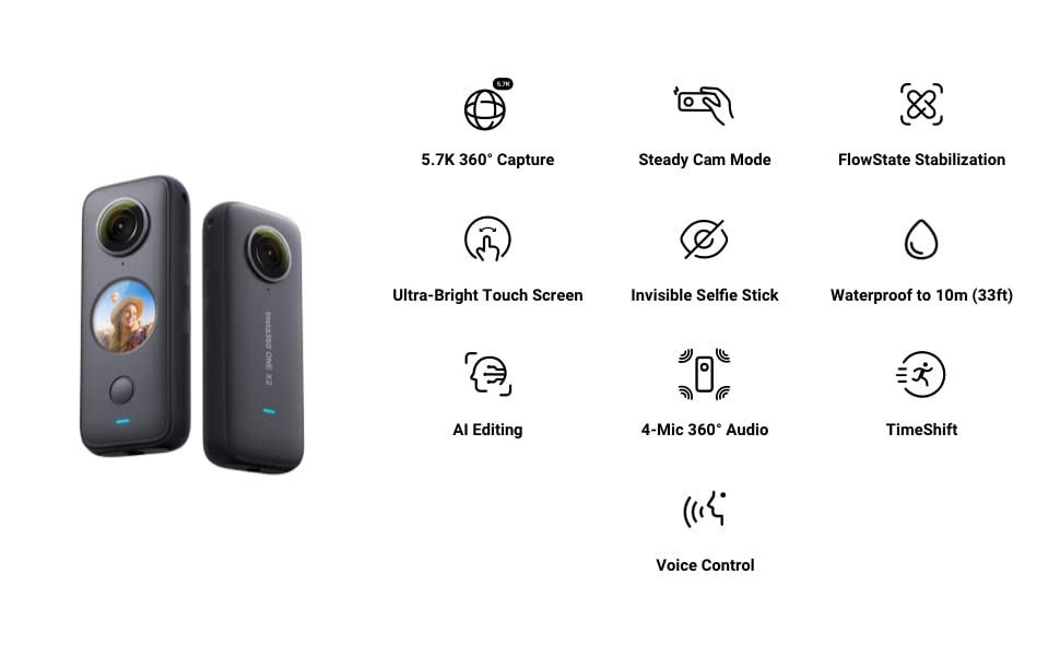 615ef078 adef 4351 ac01 d89415fa6946.  CR0,0,970,600 PT0 SX970 V1    - Insta360 ONE X2 360 Degree Waterproof Action Camera, 5.7K 360, Stabilization, Touch Screen, AI Editing, Live Streaming, Webcam, Voice Control