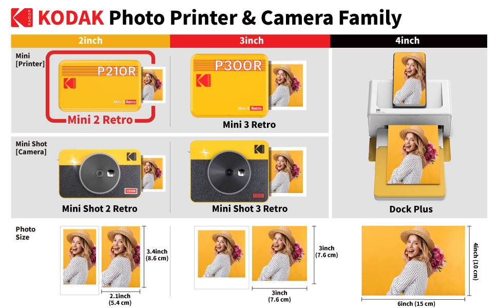 """cd44de85 f859 4f21 921c 3775b49c30b4.  CR0,0,970,600 PT0 SX970 V1    - Kodak Mini 2 Retro 2.1x3.4"""" Portable Photo Printer (60 Sheets), Wireless Connection, Compatible with iOS, Android & Bluetooth, Real Photo, 4PASS & Lamination Process, Premium Quality- Black"""